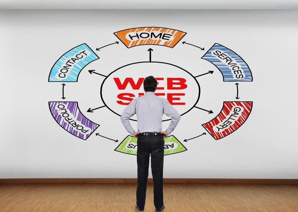 The Importance of Web Design in Creating a Killer Website That Converts to Sales