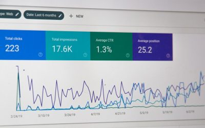 Increasing targeted traffic helps with better conversions